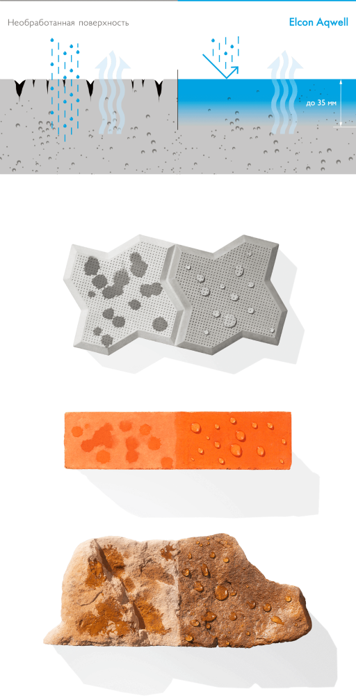 Гидрофобизаторы для бетона купить в самаре бетон в нягани купить с доставкой